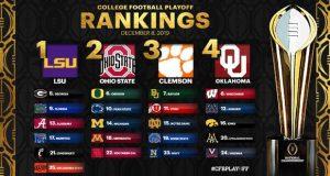 College Football Rankings