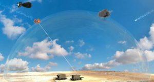 laser israel
